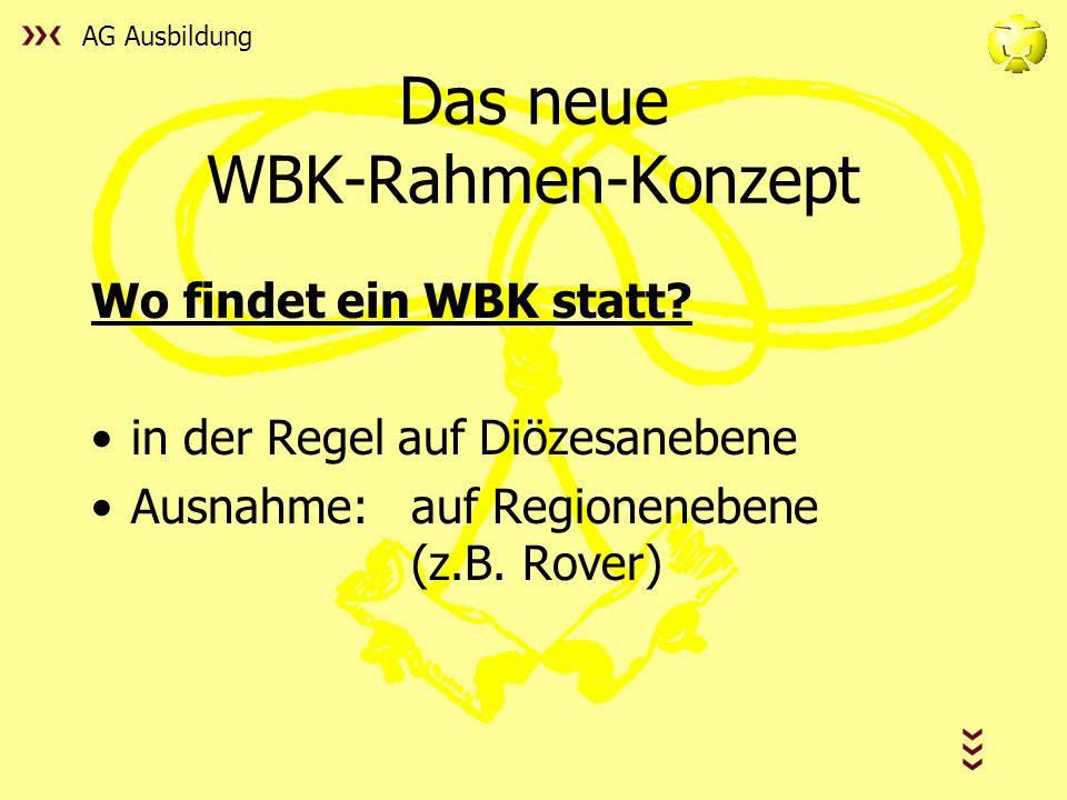 AG Ausbildung Das neue WBK-Rahmen-Konzept Wo findet ein WBK statt.