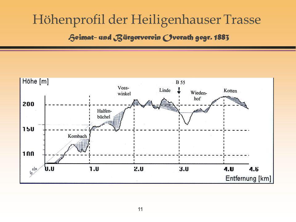 11 Höhenprofil der Heiligenhauser Trasse Heimat- und Bürgerverein Overath gegr. 1883