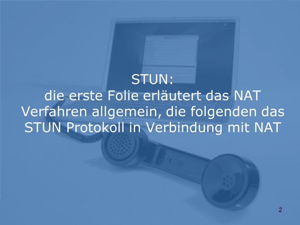 2 STUN: die erste Folie erläutert das NAT Verfahren allgemein, die folgenden das STUN Protokoll in Verbindung mit NAT