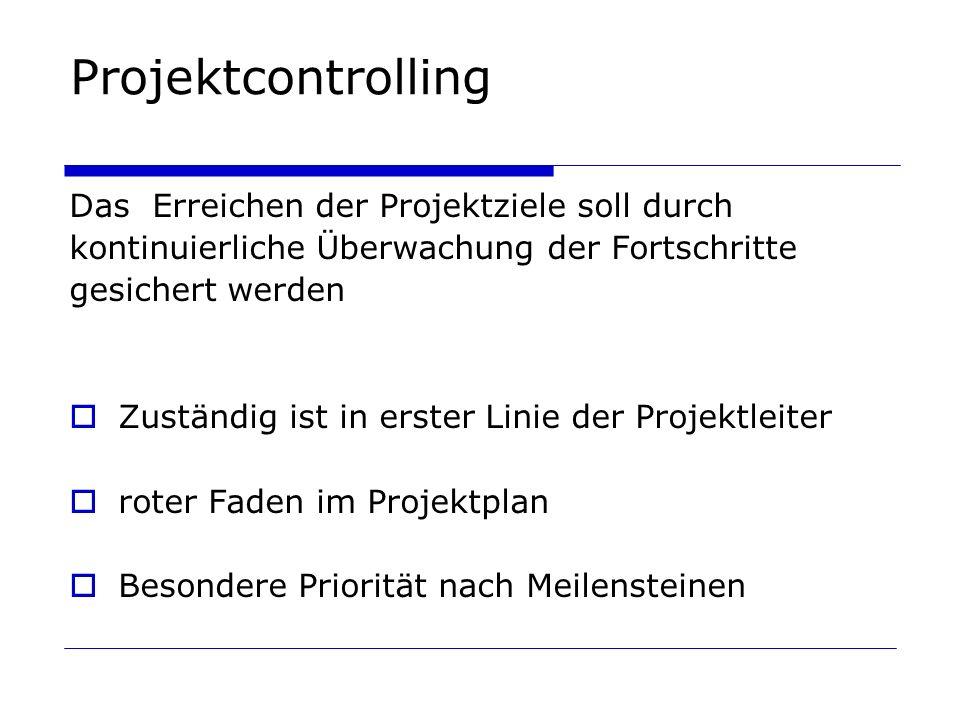 Projektcontrolling Das Erreichen der Projektziele soll durch kontinuierliche Überwachung der Fortschritte gesichert werden Zuständig ist in erster Lin