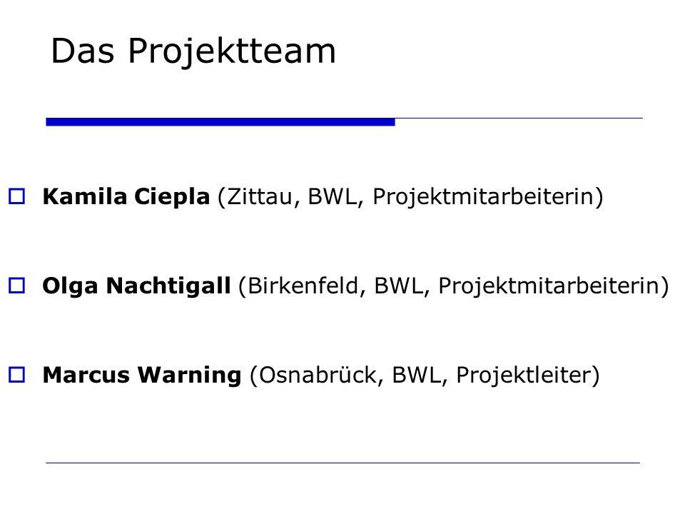 Das Projektteam Kamila Ciepla (Zittau, BWL, Projektmitarbeiterin) Olga Nachtigall (Birkenfeld, BWL, Projektmitarbeiterin) Marcus Warning (Osnabrück, B