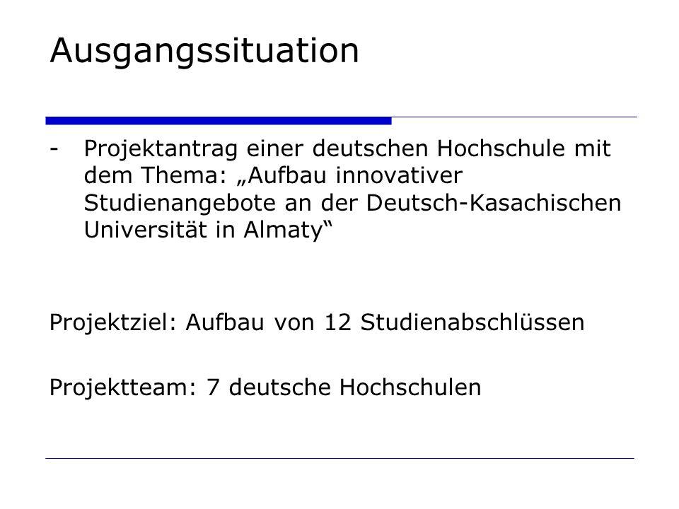 Ausgangssituation -Projektantrag einer deutschen Hochschule mit dem Thema: Aufbau innovativer Studienangebote an der Deutsch-Kasachischen Universität
