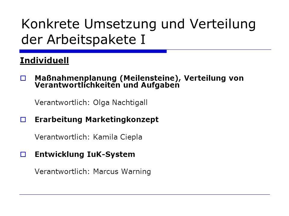 Konkrete Umsetzung und Verteilung der Arbeitspakete I Individuell Maßnahmenplanung (Meilensteine), Verteilung von Verantwortlichkeiten und Aufgaben Ve