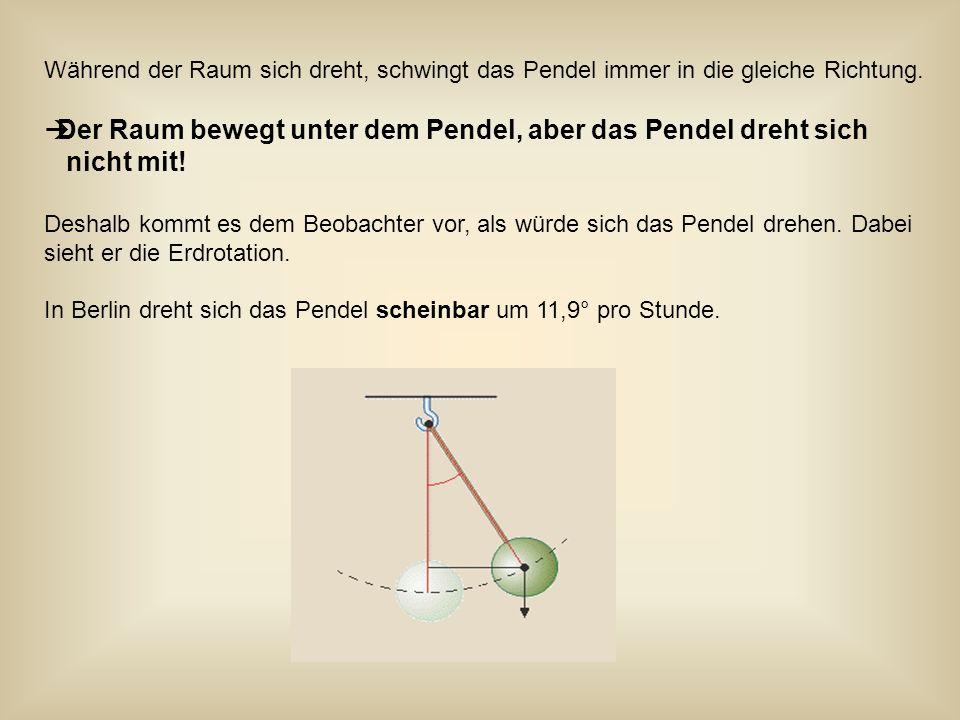 Während der Raum sich dreht, schwingt das Pendel immer in die gleiche Richtung.