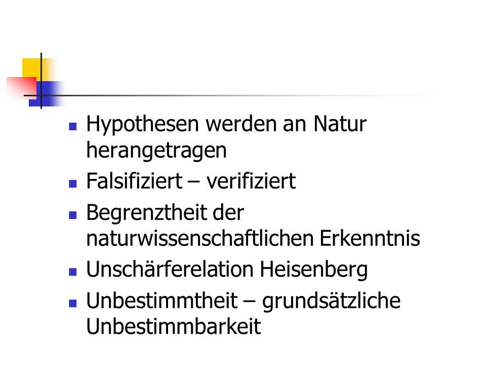 Hypothesen werden an Natur herangetragen Falsifiziert – verifiziert Begrenztheit der naturwissenschaftlichen Erkenntnis Unschärferelation Heisenberg Unbestimmtheit – grundsätzliche Unbestimmbarkeit