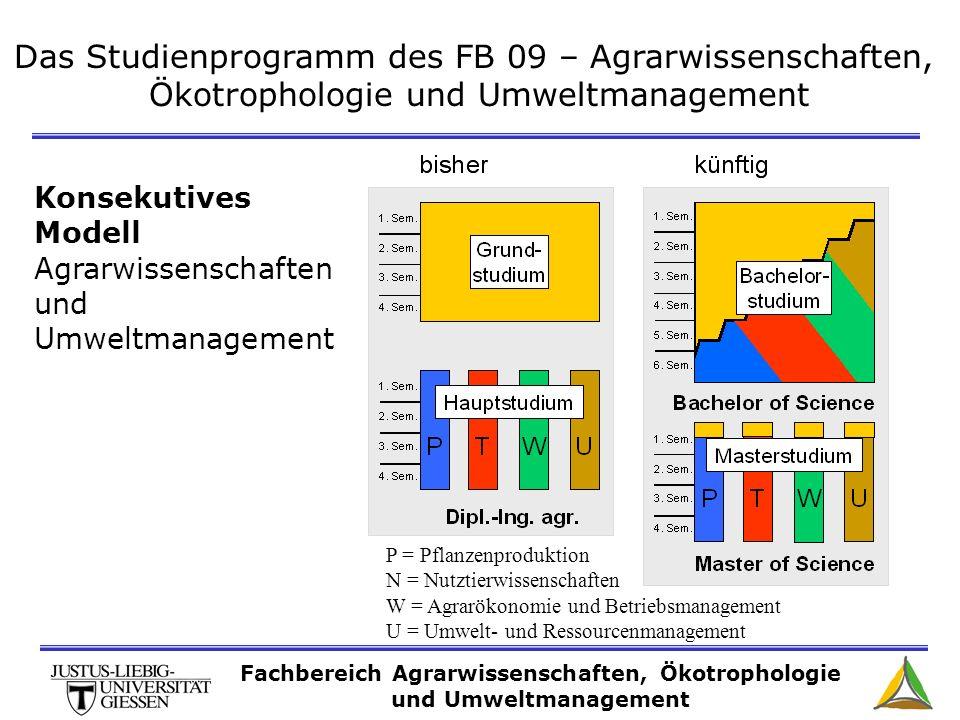Das Studienprogramm des FB 09 – Agrarwissenschaften, Ökotrophologie und Umweltmanagement Konsekutives Modell Agrarwissenschaften und Umweltmanagement