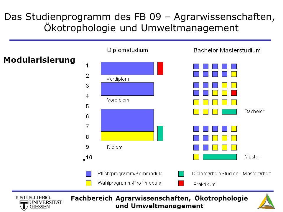 Das Studienprogramm des FB 09 – Agrarwissenschaften, Ökotrophologie und Umweltmanagement Modularisierung Fachbereich Agrarwissenschaften, Ökotropholog