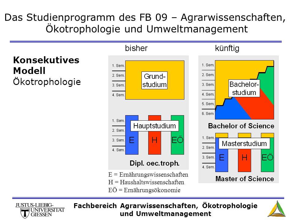 Das Studienprogramm des FB 09 – Agrarwissenschaften, Ökotrophologie und Umweltmanagement Konsekutives Modell Ökotrophologie E = Ernährungswissenschaft