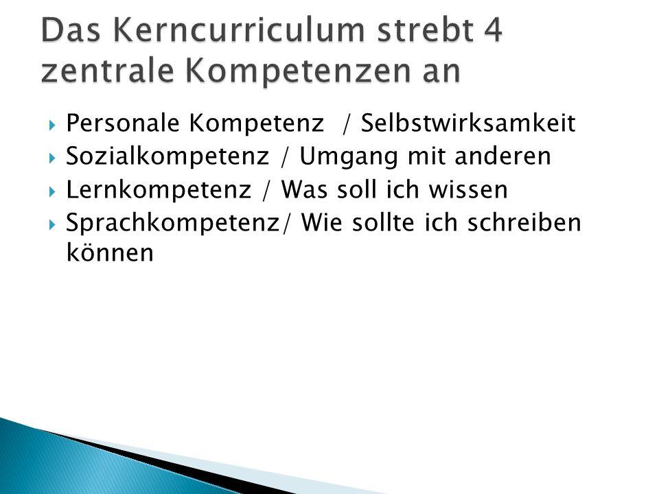 Personale Kompetenz / Selbstwirksamkeit Sozialkompetenz / Umgang mit anderen Lernkompetenz / Was soll ich wissen Sprachkompetenz/ Wie sollte ich schre