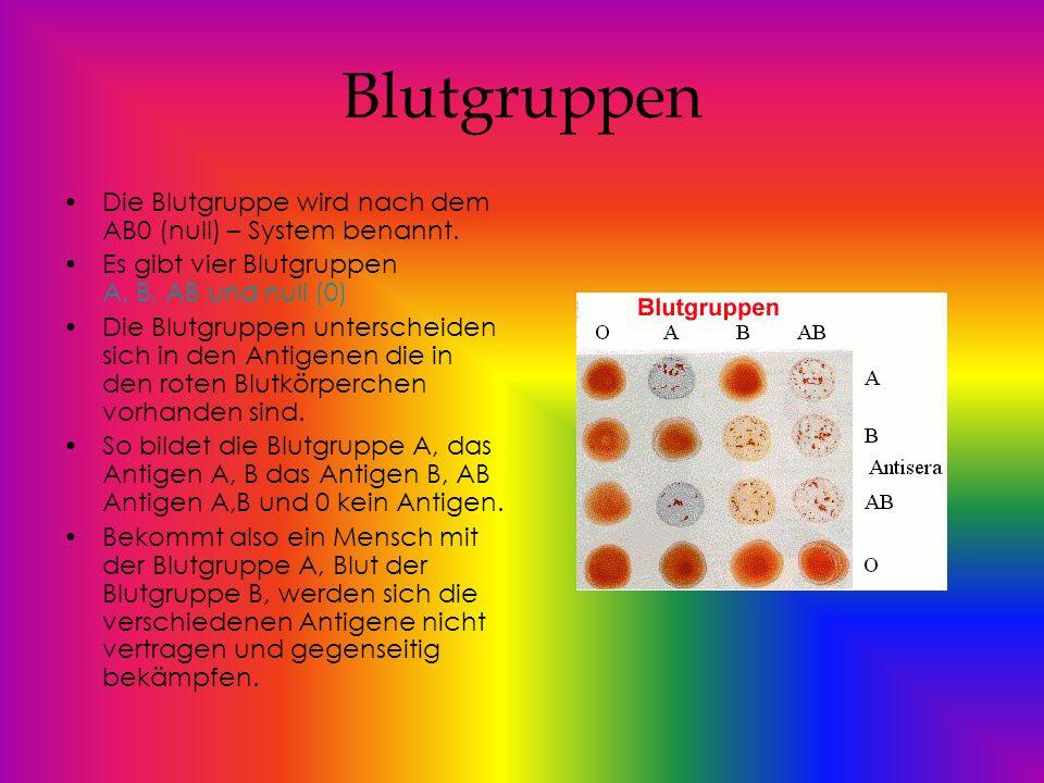 Blutgruppen Die Blutgruppe wird nach dem AB0 (null) – System benannt. Es gibt vier Blutgruppen A, B, AB und null (0) Die Blutgruppen unterscheiden sic
