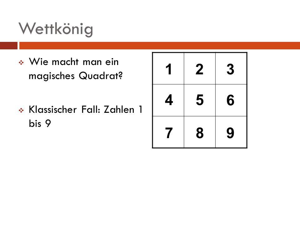Wettkönig Wie macht man ein magisches Quadrat? Klassischer Fall: Zahlen 1 bis 9 123 4 7 5 8 6 9