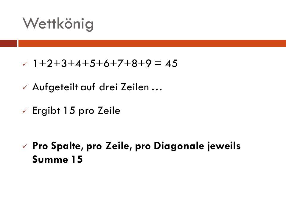 Wettkönig 1+2+3+4+5+6+7+8+9 = 45 Aufgeteilt auf drei Zeilen … Ergibt 15 pro Zeile Pro Spalte, pro Zeile, pro Diagonale jeweils Summe 15