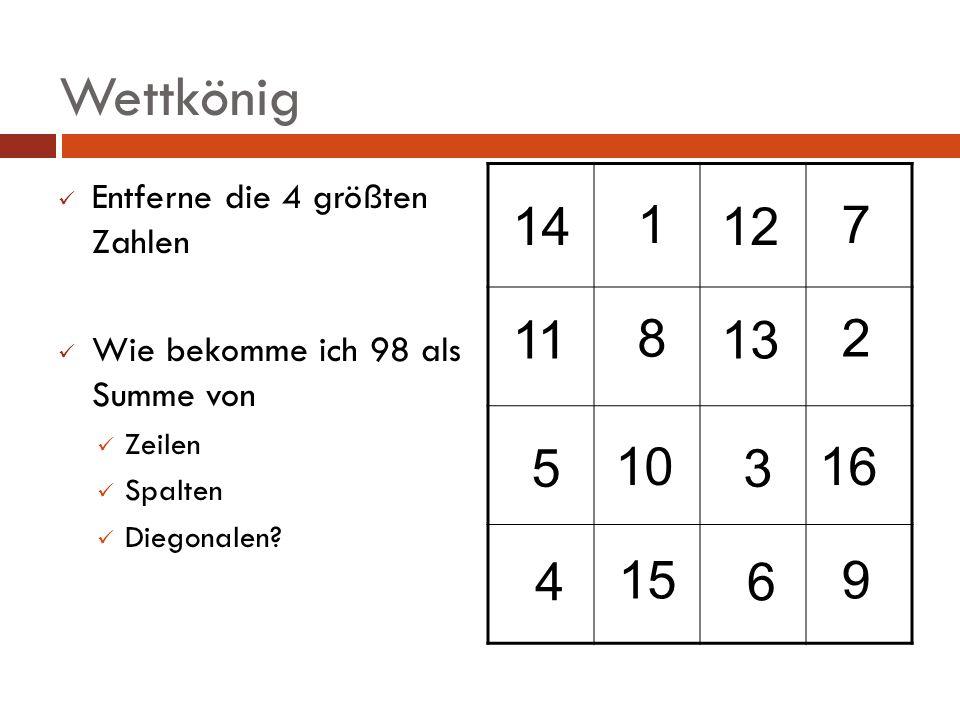 Wettkönig Entferne die 4 größten Zahlen Wie bekomme ich 98 als Summe von Zeilen Spalten Diegonalen? 14 1 12 7 11 8 13 2 5 10 3 16 4 15 6 9