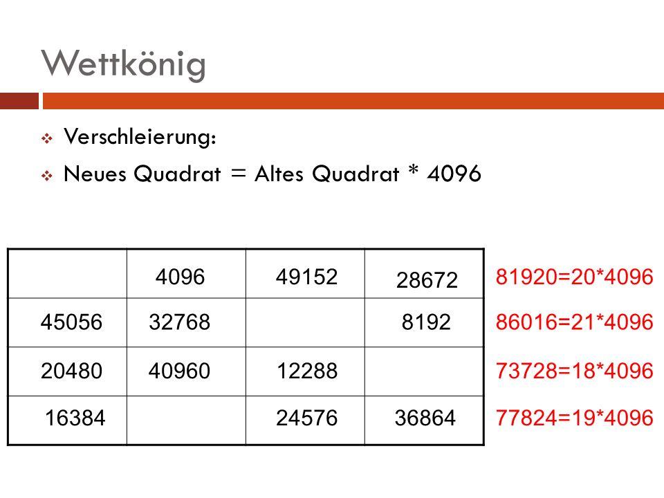 Wettkönig Verschleierung: Neues Quadrat = Altes Quadrat * 4096 409649152 28672 81920=20*4096 4505632768819286016=21*4096 204804096012288 2457616384368