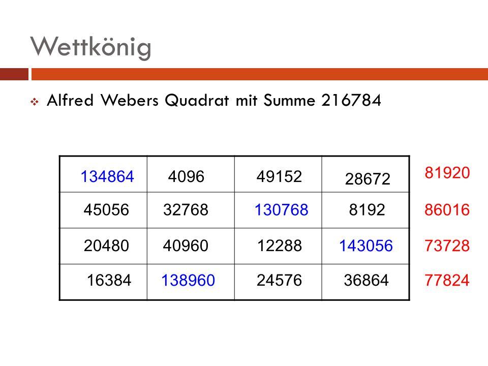 Wettkönig Alfred Webers Quadrat mit Summe 216784 409649152 28672 45056327688192 204804096012288 245761638436864 134864 130768 143056 138960 81920 8601