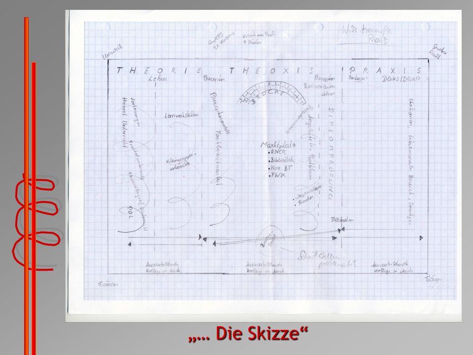 … Die Skizze