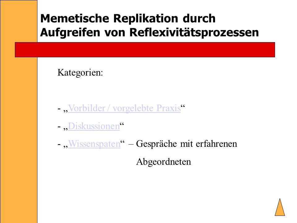 Memetische Replikation durch Aufgreifen von Reflexivitätsprozessen Kategorien: - Vorbilder / vorgelebte PraxisVorbilder / vorgelebte Praxis - DiskussionenDiskussionen - Wissenspaten – Gespräche mit erfahrenenWissenspaten Abgeordneten