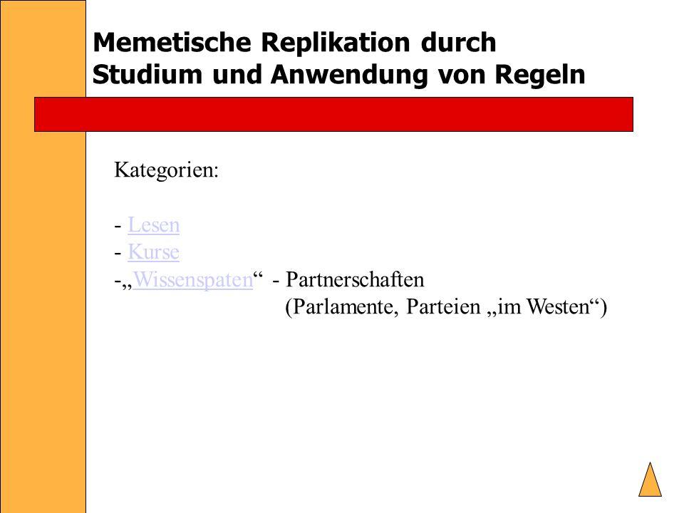 Memetische Replikation durch Studium und Anwendung von Regeln Kategorien: - LesenLesen - KurseKurse -Wissenspaten - PartnerschaftenWissenspaten (Parlamente, Parteien im Westen)