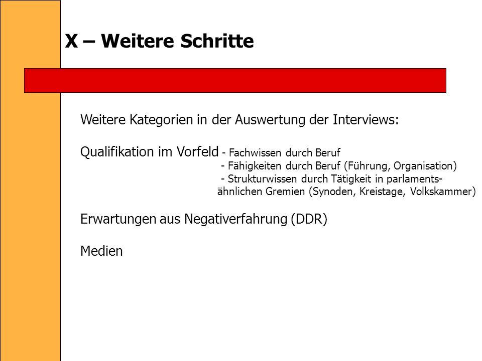 X – Weitere Schritte Weitere Kategorien in der Auswertung der Interviews: Qualifikation im Vorfeld - Fachwissen durch Beruf - Fähigkeiten durch Beruf (Führung, Organisation) - Strukturwissen durch Tätigkeit in parlaments- ähnlichen Gremien (Synoden, Kreistage, Volkskammer) Erwartungen aus Negativerfahrung (DDR) Medien