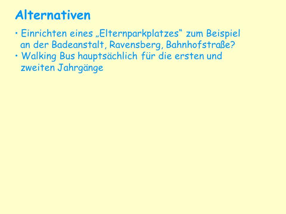 Alternativen Einrichten eines Elternparkplatzes zum Beispiel an der Badeanstalt, Ravensberg, Bahnhofstraße? Walking Bus hauptsächlich für die ersten u