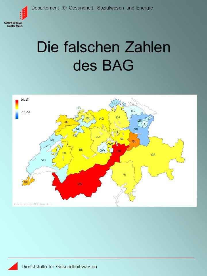 Departement für Gesundheit, Sozialwesen und Energie Dienststelle für Gesundheitswesen Die falschen Zahlen des BAG