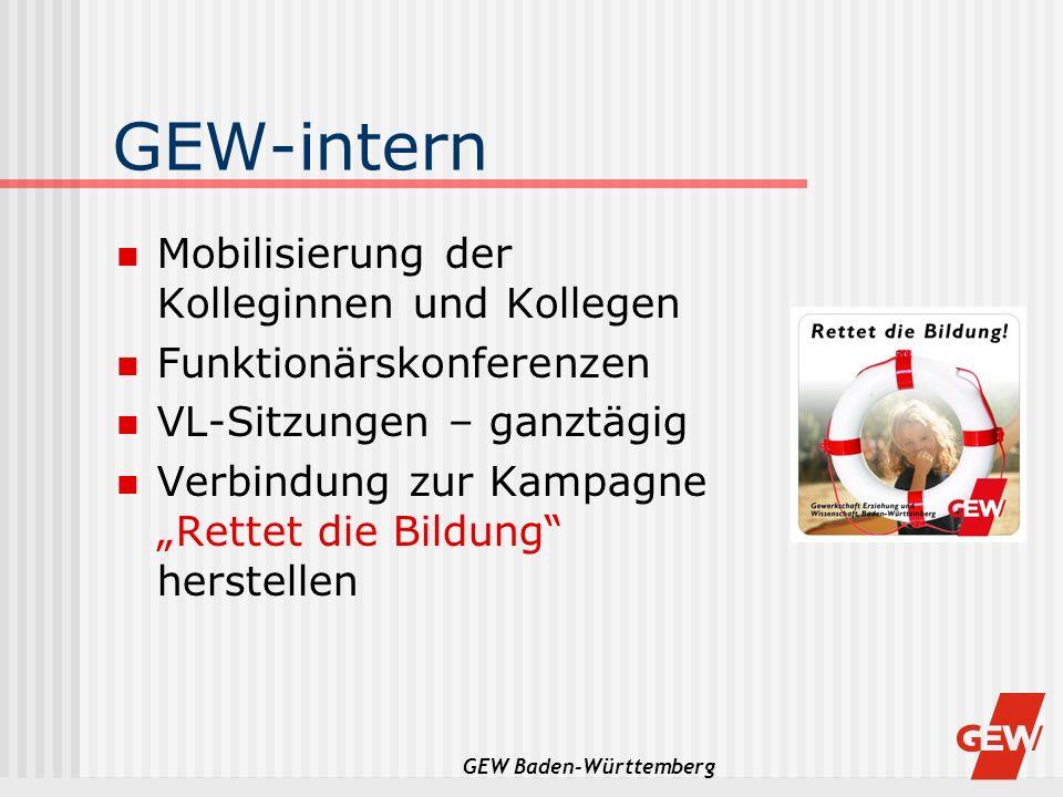 GEW Baden-Württemberg GEW-intern Mobilisierung der Kolleginnen und Kollegen Funktionärskonferenzen VL-Sitzungen – ganztägig Verbindung zur Kampagne Re