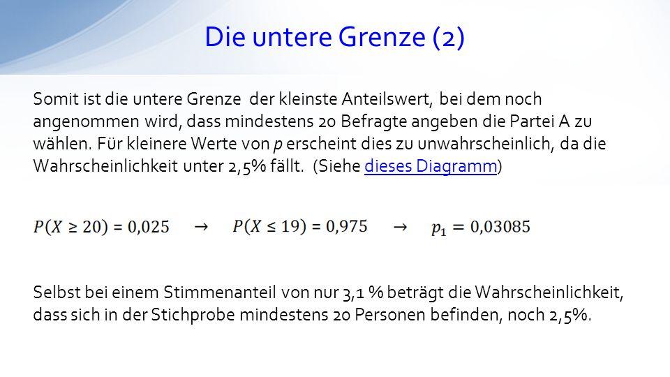 Die untere Grenze (2) Somit ist die untere Grenze der kleinste Anteilswert, bei dem noch angenommen wird, dass mindestens 20 Befragte angeben die Partei A zu wählen.