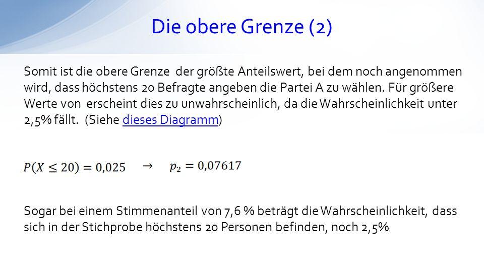 Die obere Grenze (2) Somit ist die obere Grenze der größte Anteilswert, bei dem noch angenommen wird, dass höchstens 20 Befragte angeben die Partei A