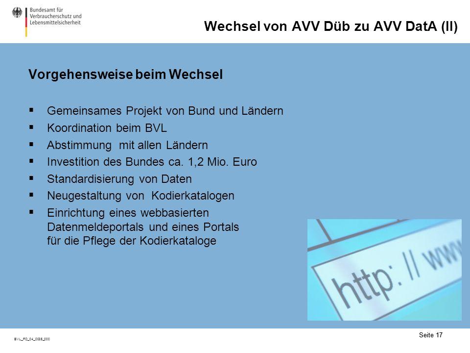 Seite 17 BVL_FO_04_0035_000 Wechsel von AVV Düb zu AVV DatA (II) Vorgehensweise beim Wechsel Gemeinsames Projekt von Bund und Ländern Koordination beim BVL Abstimmung mit allen Ländern Investition des Bundes ca.