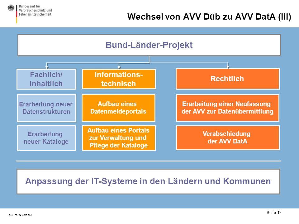 Seite 18 BVL_FO_04_0035_000 Seite 18 Wechsel von AVV Düb zu AVV DatA (III) Bund-Länder-Projekt Rechtlich Erarbeitung einer Neufassung der AVV zur Date