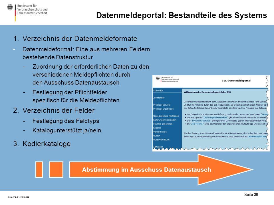 Seite 30 BVL_FO_04_0035_000 Seite 30 Datenmeldeportal: Bestandteile des Systems 1.Verzeichnis der Datenmeldeformate -Datenmeldeformat: Eine aus mehrer