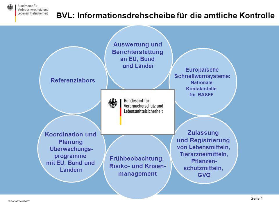 Seite 4 BVL_FO_04_0035_000 Seite 4 BVL: Informationsdrehscheibe für die amtliche Kontrolle Koordination und Planung Überwachungs- programme mit EU, Bund und Ländern Frühbeobachtung, Risiko- und Krisen- management Zulassung und Registrierung von Lebensmitteln, Tierarzneimitteln, Pflanzen- schutzmitteln, GVO Europäische Schnellwarnsysteme: Nationale Kontaktstelle für RASFF Auswertung und Berichterstattung an EU, Bund und Länder Referenzlabors