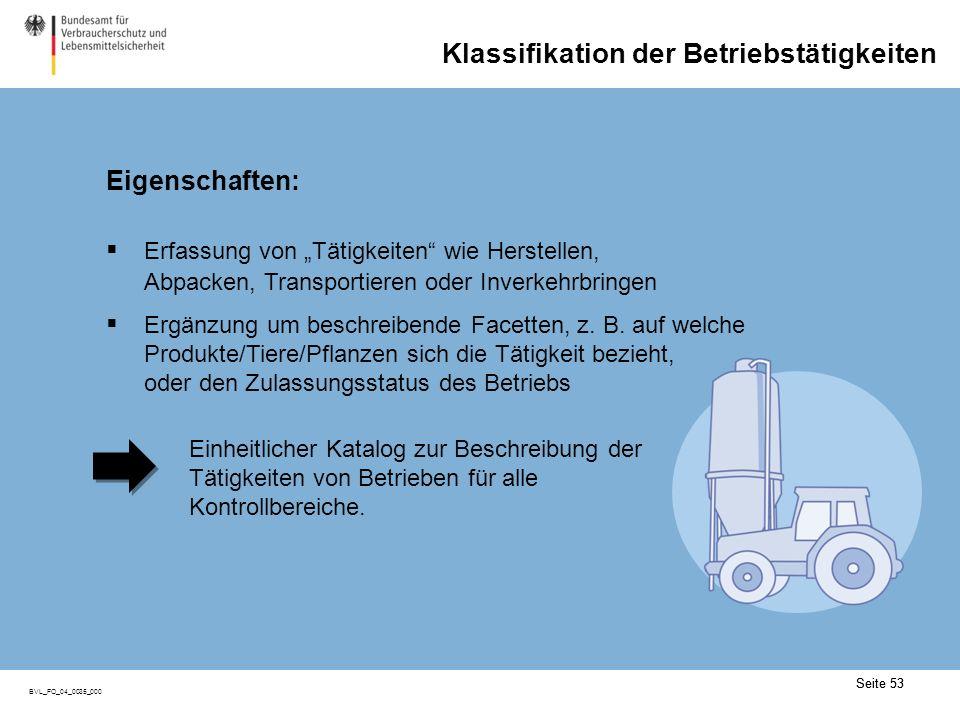 Seite 53 BVL_FO_04_0035_000 Seite 53 Eigenschaften: Erfassung von Tätigkeiten wie Herstellen, Abpacken, Transportieren oder Inverkehrbringen Ergänzung um beschreibende Facetten, z.