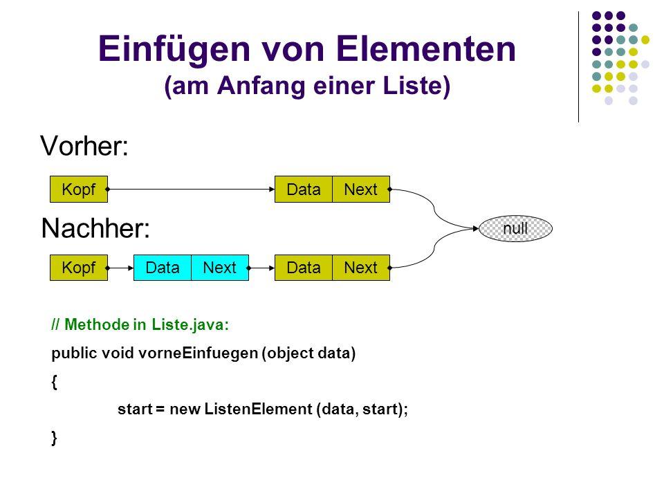 Einfügen von Elementen (am Anfang einer Liste) Vorher: Nachher: // Methode in Liste.java: public void vorneEinfuegen (object data) { start = new ListenElement (data, start); } KopfDataNext null KopfDataNextDataNext