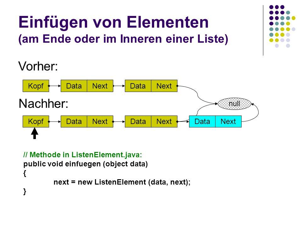 Einfügen von Elementen (am Ende oder im Inneren einer Liste) Vorher: Nachher: // Methode in ListenElement.java: public void einfuegen (object data) { next = new ListenElement (data, next); } KopfDataNextDataNextKopf null DataNextDataNext DataNext