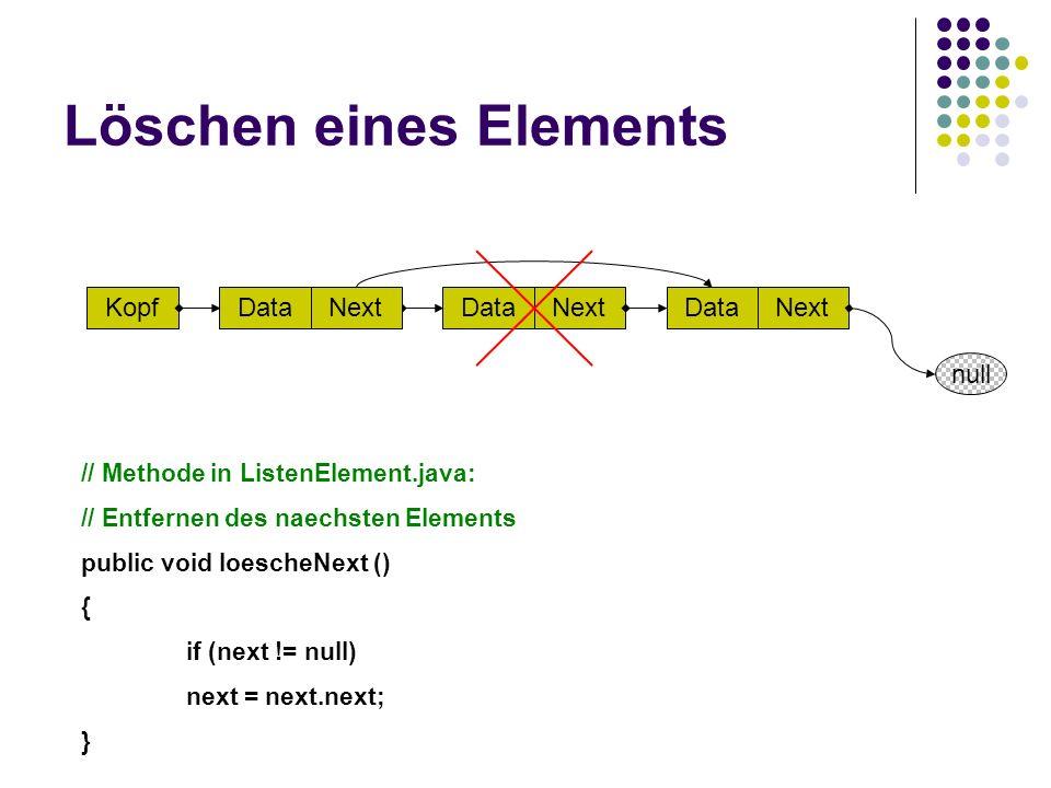 Löschen eines Elements Kopf DataNextDataNext null DataNext // Methode in ListenElement.java: // Entfernen des naechsten Elements public void loescheNext () { if (next != null) next = next.next; }