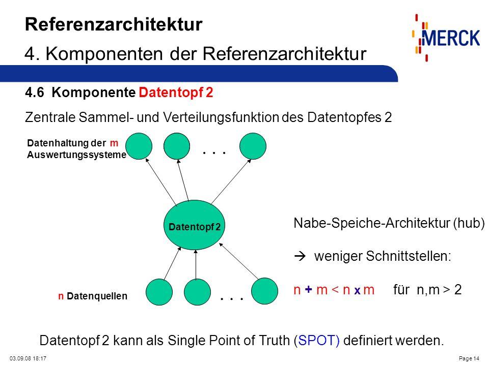 03.09.08 18:17Page 14 Referenzarchitektur 4. Komponenten der Referenzarchitektur 4.6 Komponente Datentopf 2 Zentrale Sammel- und Verteilungsfunktion d