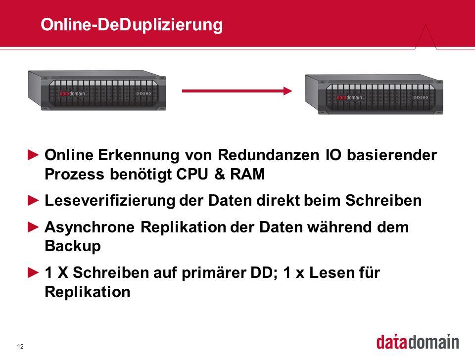 12 Online-DeDuplizierung Online Erkennung von Redundanzen IO basierender Prozess benötigt CPU & RAM Leseverifizierung der Daten direkt beim Schreiben Asynchrone Replikation der Daten während dem Backup 1 X Schreiben auf primärer DD; 1 x Lesen für Replikation