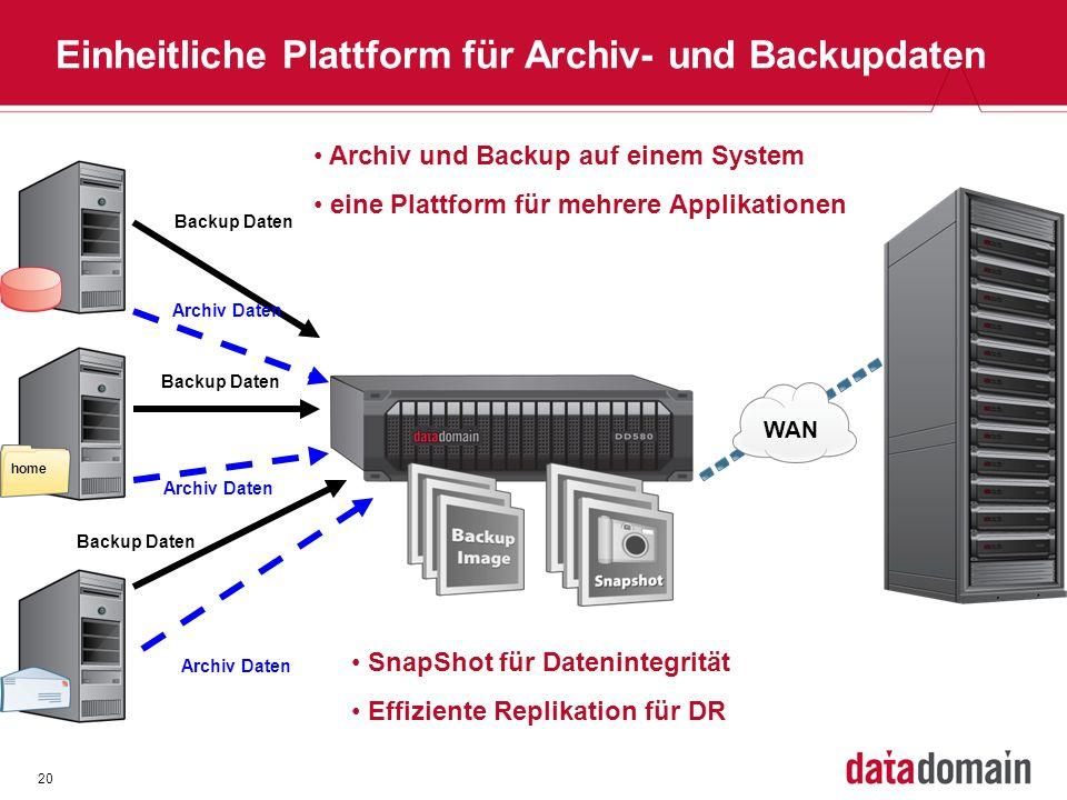 20 Einheitliche Plattform für Archiv- und Backupdaten home Archiv und Backup auf einem System eine Plattform für mehrere Applikationen Backup Daten Archiv Daten WAN SnapShot für Datenintegrität Effiziente Replikation für DR