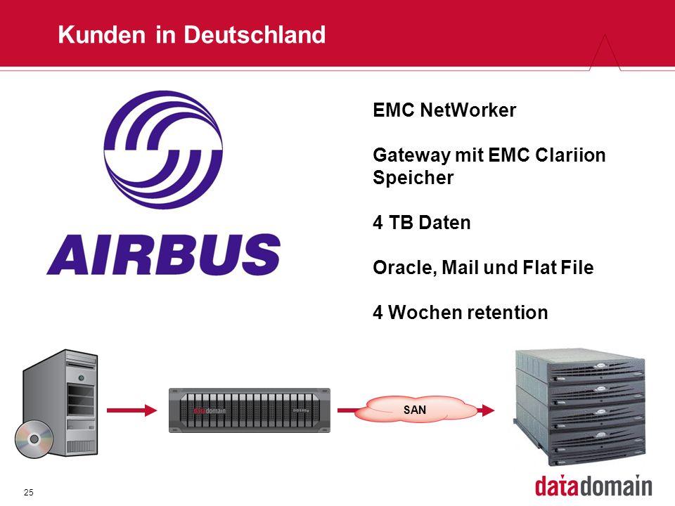 25 Kunden in Deutschland EMC NetWorker Gateway mit EMC Clariion Speicher 4 TB Daten Oracle, Mail und Flat File 4 Wochen retention SAN