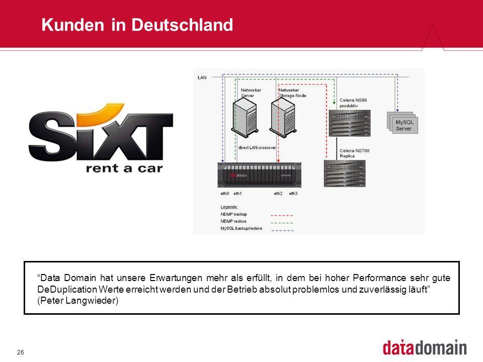 26 Kunden in Deutschland Data Domain hat unsere Erwartungen mehr als erfüllt, in dem bei hoher Performance sehr gute DeDuplication Werte erreicht werden und der Betrieb absolut problemlos und zuverlässig läuft (Peter Langwieder)