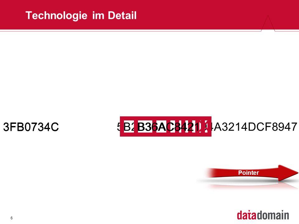 6 94A3214DCF8947 5B2 3FB0734C 5B2B36AC842194A3214DCF8947 B36AC8421 3FB0734C Pointer Technologie im Detail