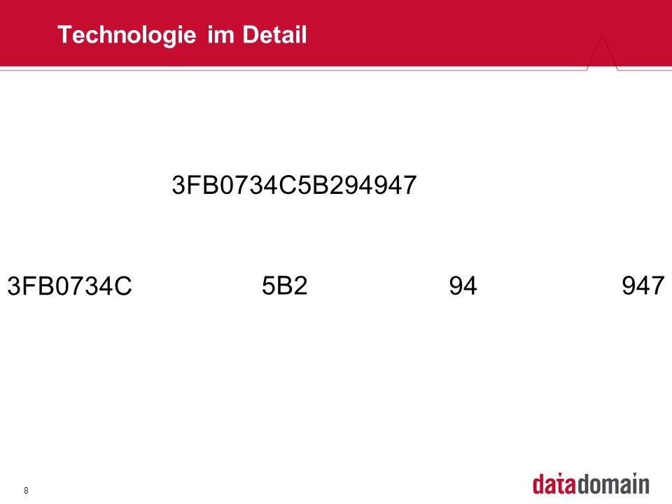 8 94 9475B2 3FB0734C 3FB0734C5B294947 Technologie im Detail