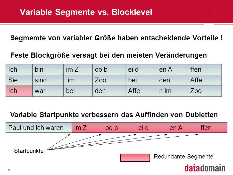 9 Variable Segmente vs. Blocklevel Segmemte von variabler Größe haben entscheidende Vorteile ! Feste Blockgröße versagt bei den meisten Veränderungen