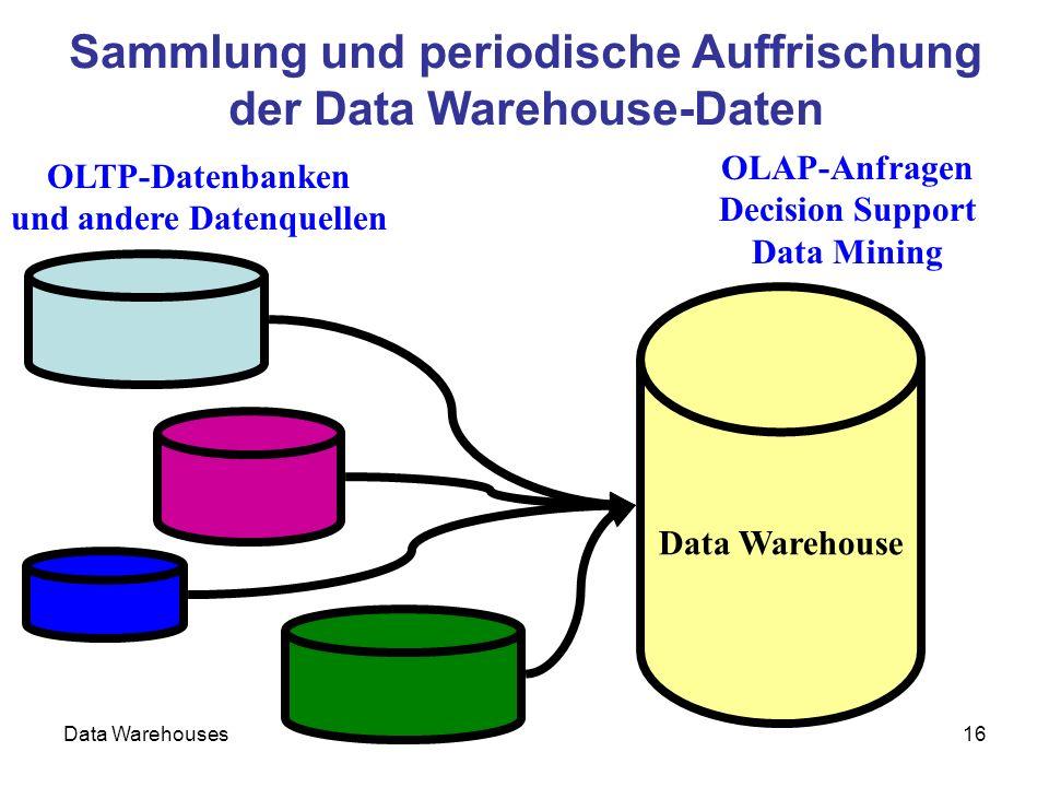 Data Warehouses16 Sammlung und periodische Auffrischung der Data Warehouse-Daten Data Warehouse OLTP-Datenbanken und andere Datenquellen OLAP-Anfragen