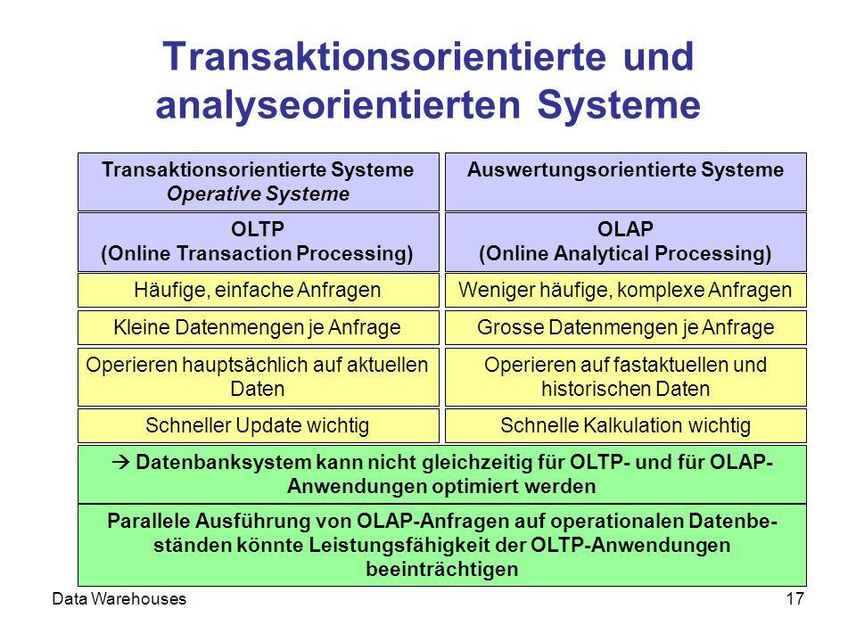 Data Warehouses17 Transaktionsorientierte und analyseorientierten Systeme Transaktionsorientierte Systeme Operative Systeme Auswertungsorientierte Sys