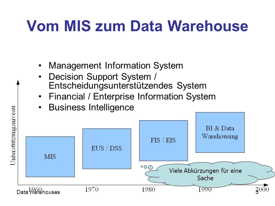 Data Warehouses4 Definitionen für Data Warehouses 1.Ein Data Warehouse ist eine zentrale Datensammlung aller Daten oder signifikanter Teile von Daten, die innerhalb verschiedener Unternehmens-Systeme anfallen.