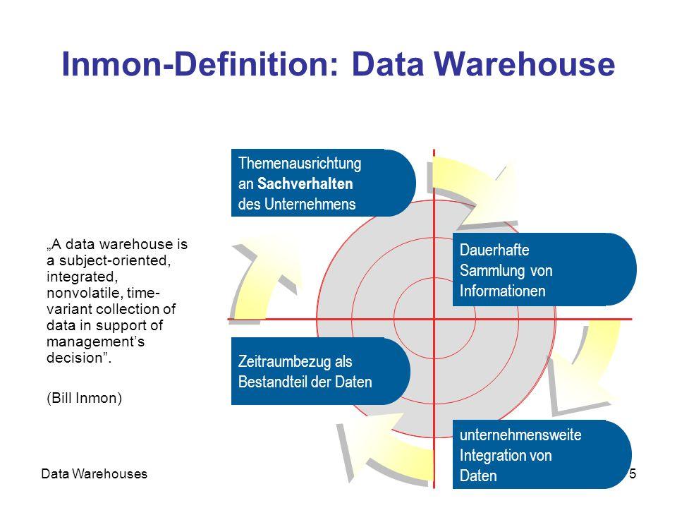 Data Warehouses6 Reflexion dieser Definition subject-oriented Fragestellungen sind nicht orientiert am Objektverhalten (im Kleinen) sondern an statistischen Analysen von Geschäftsprozessen im Großen integrated Datenanalyse nicht technisch, sondern logisch betrachten.