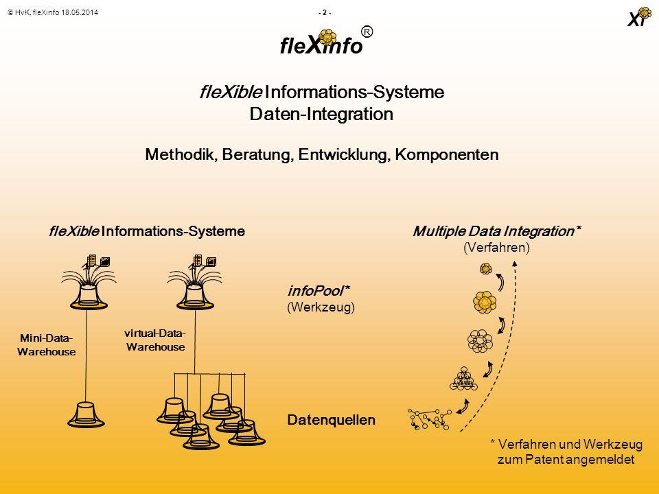 Xi © HvK, fleXinfo 18.05.2014 - 3 - fle X ibel fleXibel heisst Was sind fleXible Informations-Systeme.