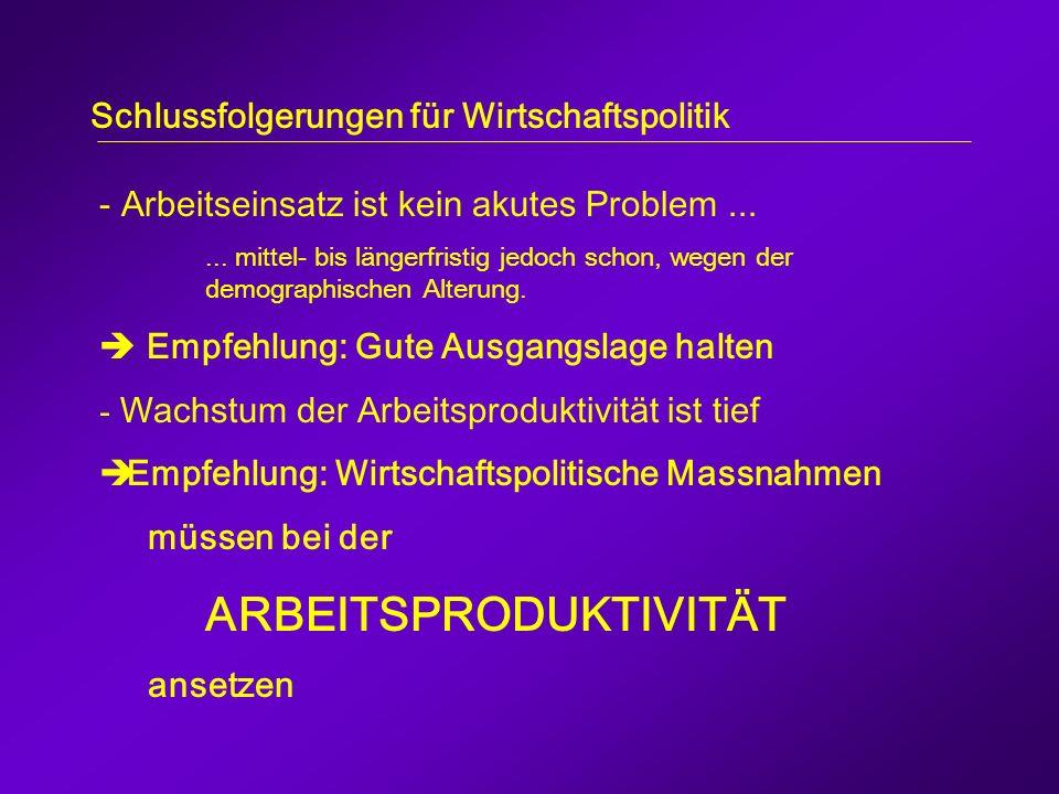 Schlussfolgerungen für Wirtschaftspolitik - Arbeitseinsatz ist kein akutes Problem......